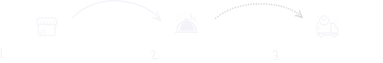 foodcravers:Online Food Delivery in Silchar steps